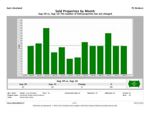 Cmm_report_unitssold_chart